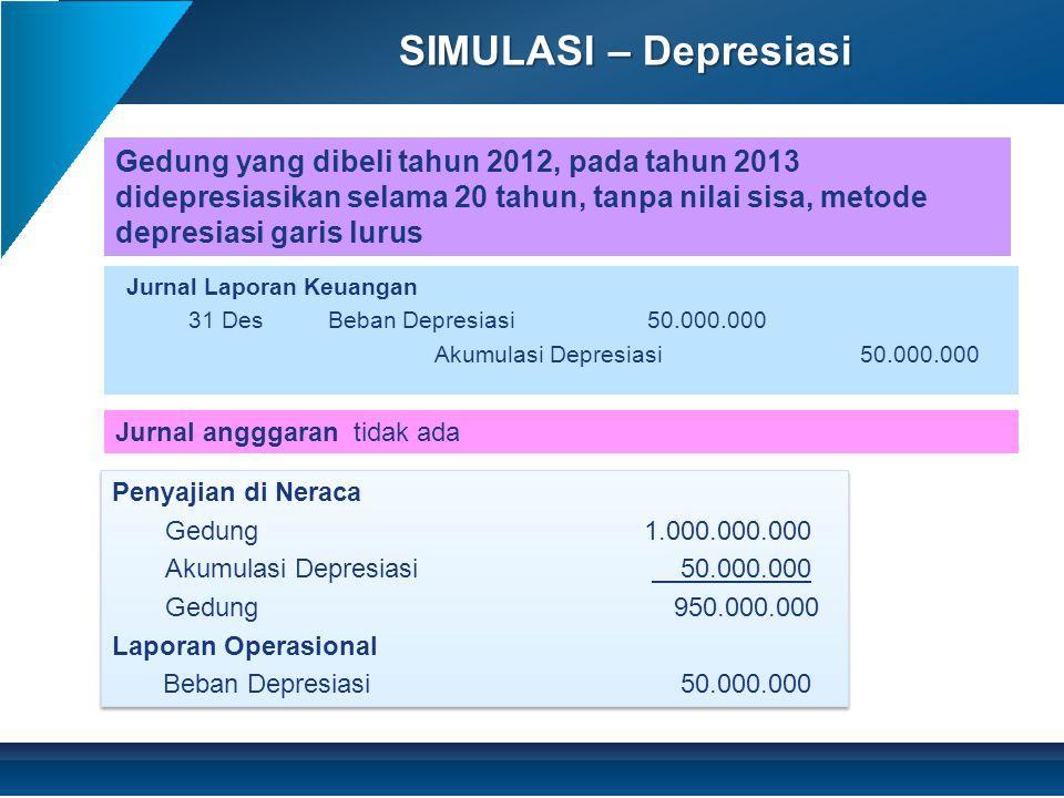 SIMULASI – Depresiasi Jurnal Laporan Keuangan 31 DesBeban Depresiasi50.000.000 Akumulasi Depresiasi50.000.000 Jurnal angggaran tidak ada Gedung yang dibeli tahun 2012, pada tahun 2013 didepresiasikan selama 20 tahun, tanpa nilai sisa, metode depresiasi garis lurus Penyajian di Neraca Gedung1.000.000.000 Akumulasi Depresiasi 50.000.000 Gedung 950.000.000 Laporan Operasional Beban Depresiasi 50.000.000 Penyajian di Neraca Gedung1.000.000.000 Akumulasi Depresiasi 50.000.000 Gedung 950.000.000 Laporan Operasional Beban Depresiasi 50.000.000