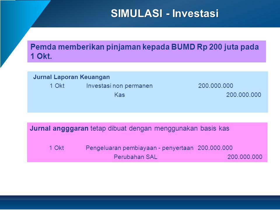 SIMULASI - Investasi Jurnal Laporan Keuangan 1 OktInvestasi non permanen200.000.000 Kas200.000.000 Jurnal angggaran tetap dibuat dengan menggunakan basis kas 1 OktPengeluaran pembiayaan - penyertaan200.000.000 Perubahan SAL 200.000.000 Pemda memberikan pinjaman kepada BUMD Rp 200 juta pada 1 Okt.