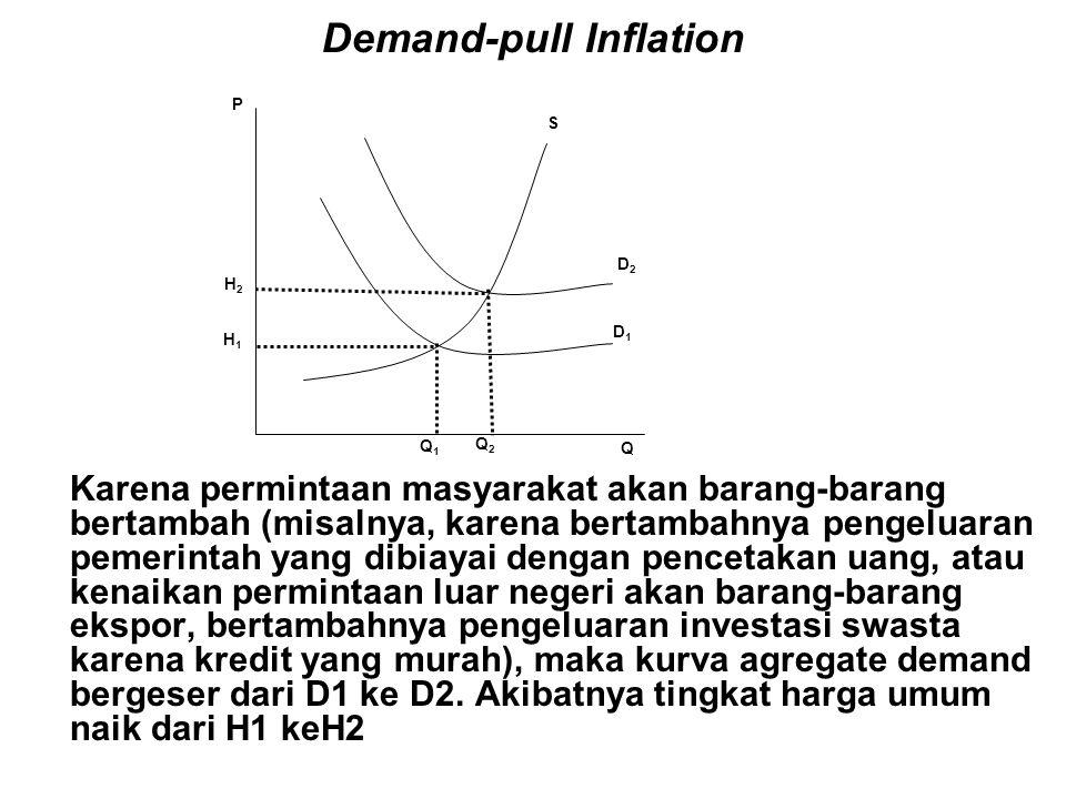 Demand-pull Inflation Karena permintaan masyarakat akan barang-barang bertambah (misalnya, karena bertambahnya pengeluaran pemerintah yang dibiayai de