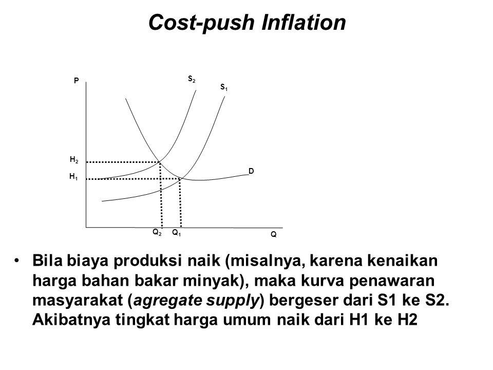 Cost-push Inflation Bila biaya produksi naik (misalnya, karena kenaikan harga bahan bakar minyak), maka kurva penawaran masyarakat (agregate supply) b