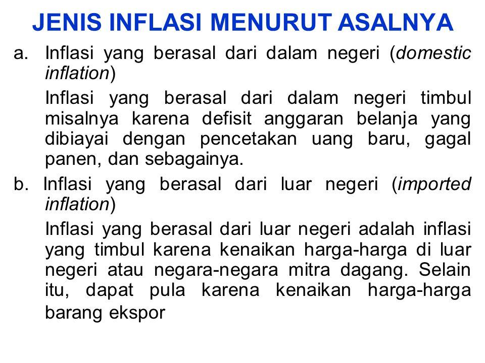 JENIS INFLASI MENURUT ASALNYA a.Inflasi yang berasal dari dalam negeri (domestic inflation) Inflasi yang berasal dari dalam negeri timbul misalnya kar