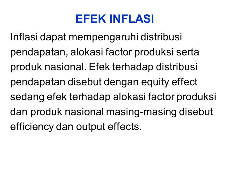 EFEK INFLASI Inflasi dapat mempengaruhi distribusi pendapatan, alokasi factor produksi serta produk nasional. Efek terhadap distribusi pendapatan dise