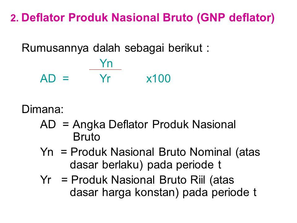 2. Deflator Produk Nasional Bruto (GNP deflator) Rumusannya dalah sebagai berikut : Yn AD = Yr x100 Dimana: AD = Angka Deflator Produk Nasional Bruto