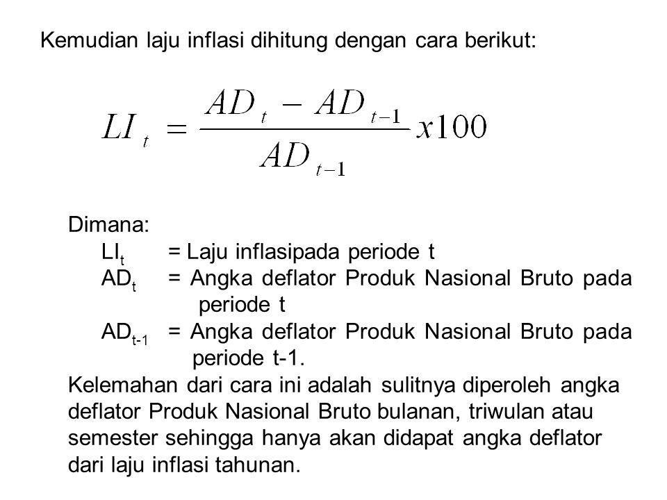 Kemudian laju inflasi dihitung dengan cara berikut: Dimana: LI t = Laju inflasipada periode t AD t = Angka deflator Produk Nasional Bruto pada periode