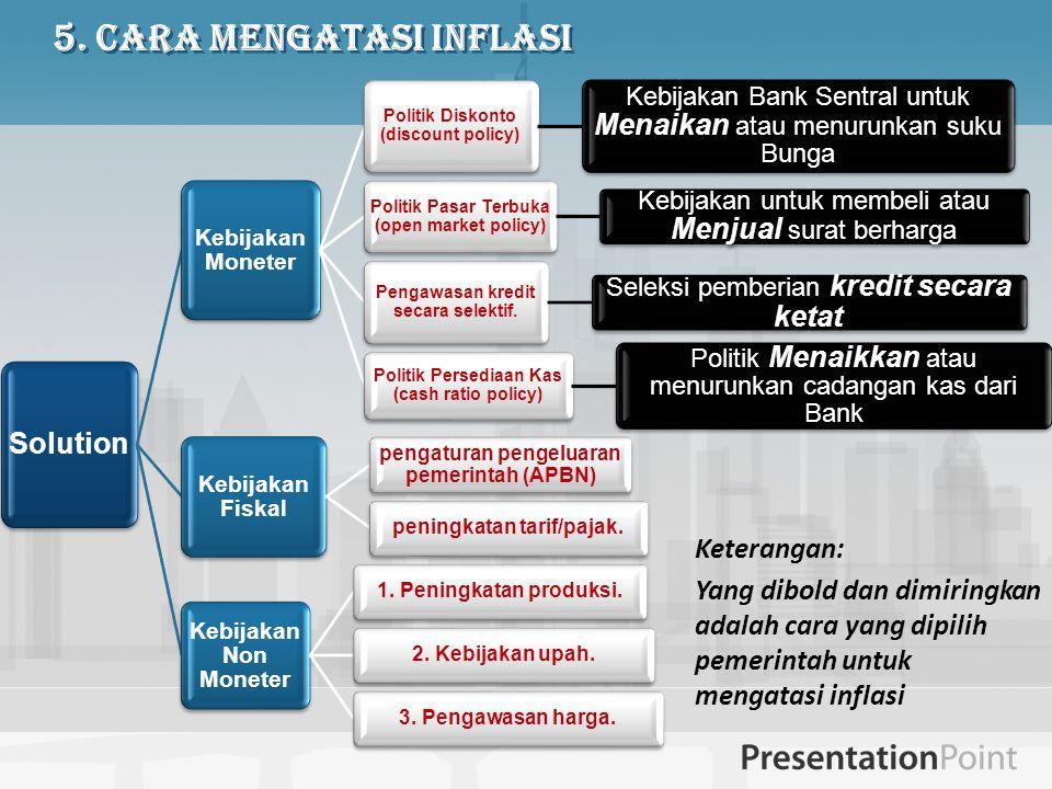 5. Cara Mengatasi Inflasi Solution Kebijakan Moneter Politik Diskonto (discount policy) Kebijakan Bank Sentral untuk Menaikan atau menurunkan suku Bun