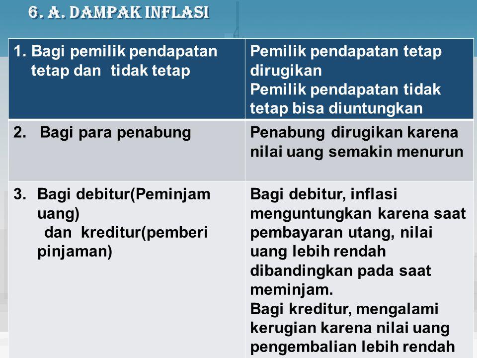 6. a. Dampak Inflasi 1.Bagi pemilik pendapatan tetap dan tidak tetap Pemilik pendapatan tetap dirugikan Pemilik pendapatan tidak tetap bisa diuntungka
