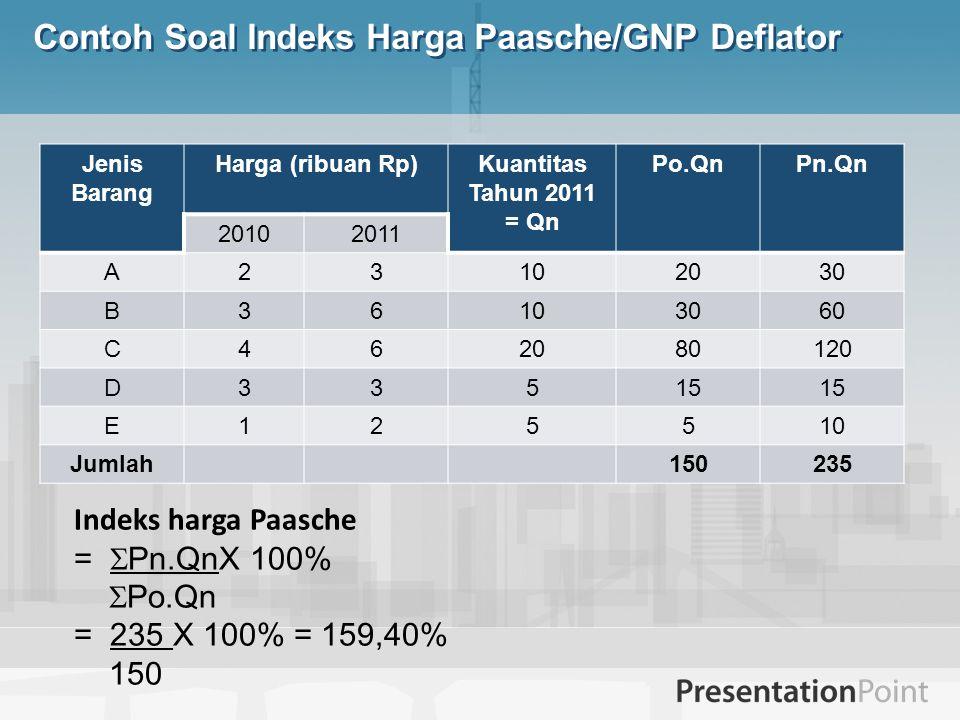 Contoh Soal Indeks Harga Paasche/GNP Deflator Jenis Barang Harga (ribuan Rp)Kuantitas Tahun 2011 = Qn Po.QnPn.Qn 20102011 A23102030 B36103060 C4620801