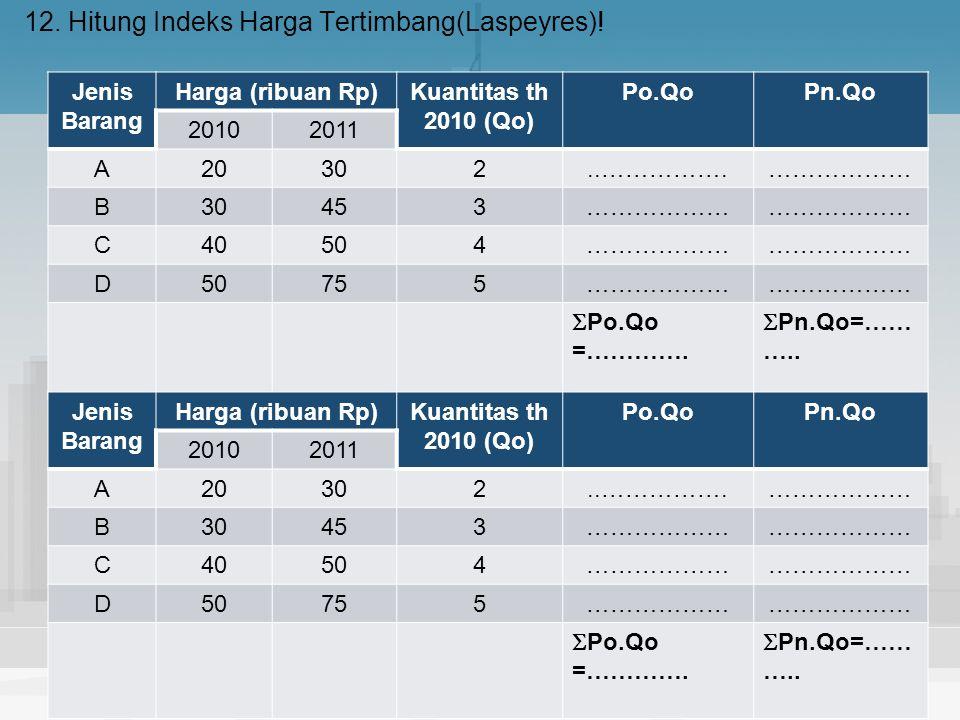 12. Hitung Indeks Harga Tertimbang(Laspeyres)! Jenis Barang Harga (ribuan Rp)Kuantitas th 2010 (Qo) Po.QoPn.Qo 20102011 A20302..…………….……………… B30453………