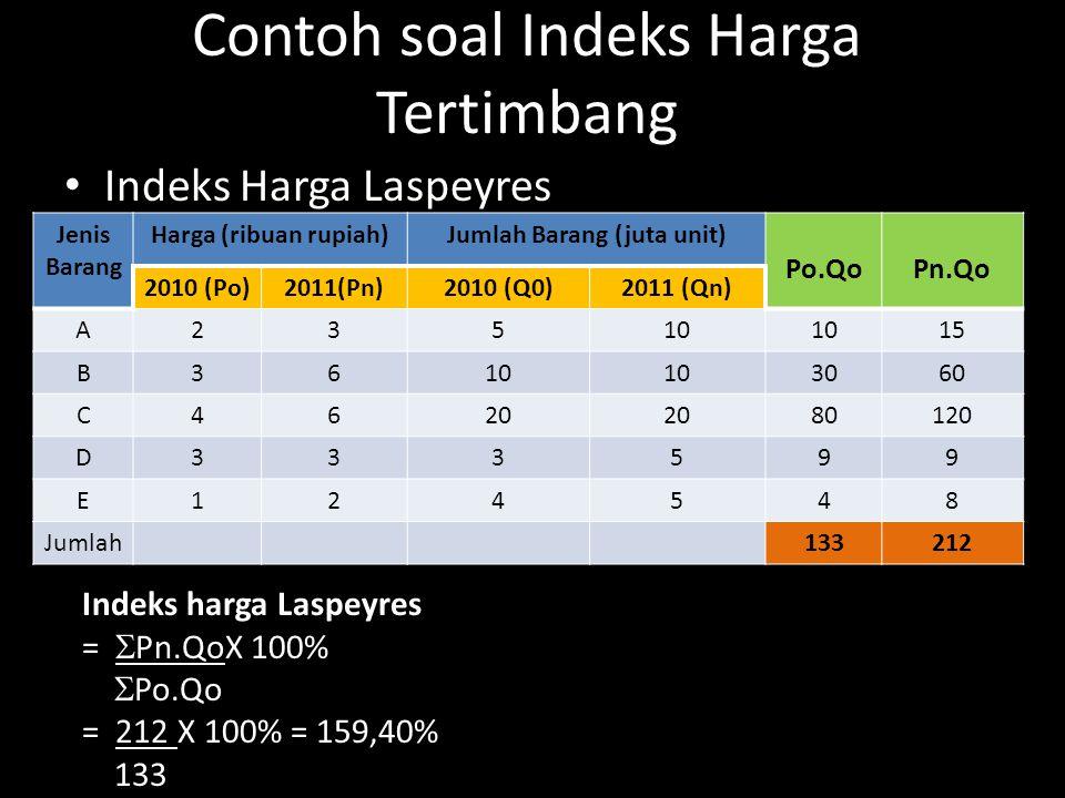 Contoh soal Indeks Harga Tertimbang Indeks Harga Laspeyres Jenis Barang Harga (ribuan rupiah)Jumlah Barang (juta unit) Po.QoPn.Qo 2010 (Po)2011(Pn)2010 (Q0)2011 (Qn) A23510 15 B3610 3060 C4620 80120 D333599 E124548 Jumlah133212 Indeks harga Laspeyres =  Pn.QoX 100%  Po.Qo = 212 X 100% = 159,40% 133