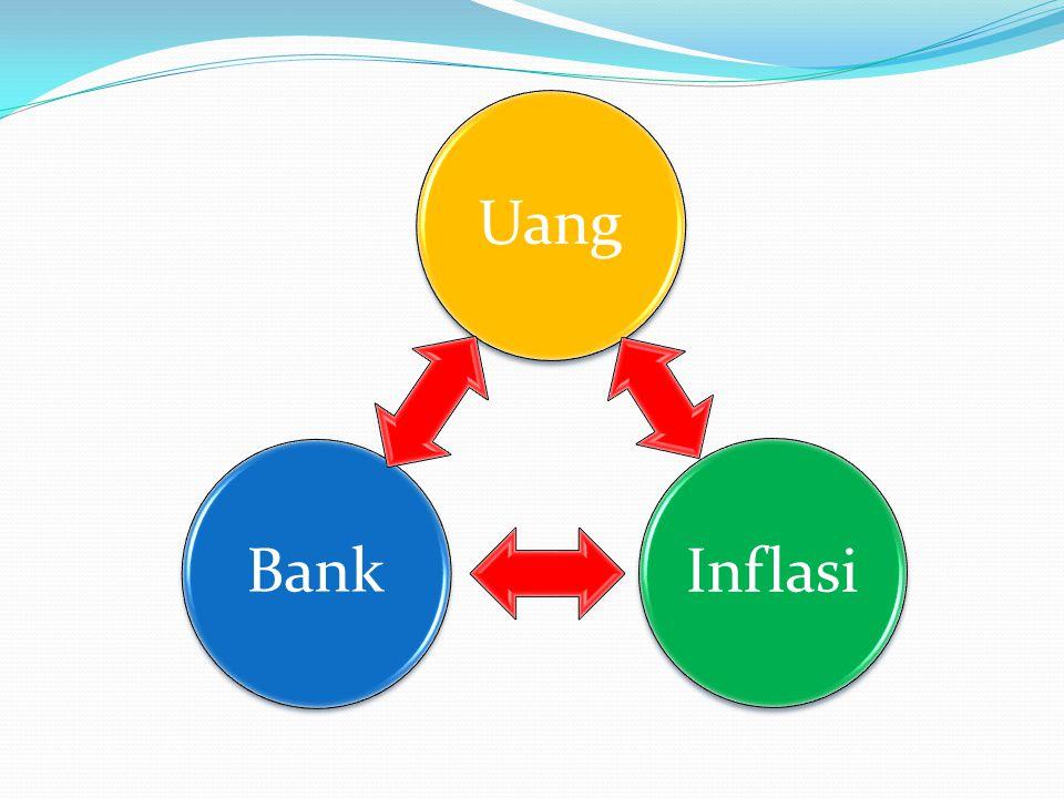 UangInflasiBank