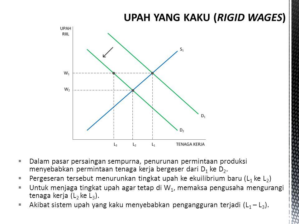  Dalam pasar persaingan sempurna, penurunan permintaan produksi menyebabkan permintaan tenaga kerja bergeser dari D 1 ke D 2.  Pergeseran tersebut m