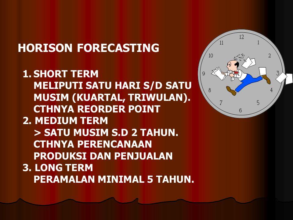 HORISON FORECASTING 1.SHORT TERM MELIPUTI SATU HARI S/D SATU MUSIM (KUARTAL, TRIWULAN). CTHNYA REORDER POINT 2. MEDIUM TERM > SATU MUSIM S.D 2 TAHUN.
