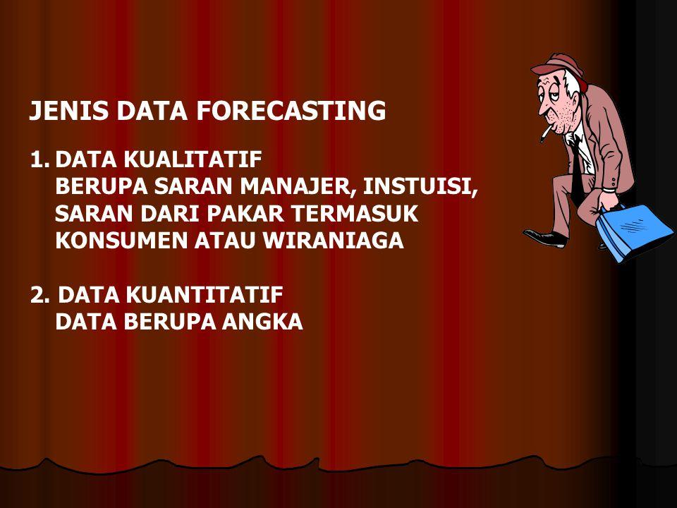 JENIS DATA FORECASTING 1.DATA KUALITATIF BERUPA SARAN MANAJER, INSTUISI, SARAN DARI PAKAR TERMASUK KONSUMEN ATAU WIRANIAGA 2. DATA KUANTITATIF DATA BE