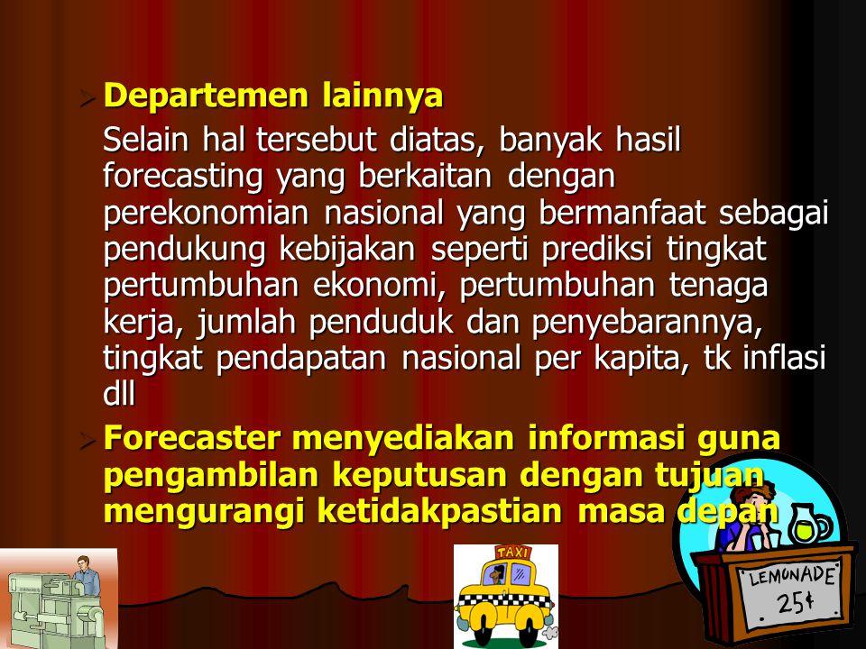  Departemen lainnya Selain hal tersebut diatas, banyak hasil forecasting yang berkaitan dengan perekonomian nasional yang bermanfaat sebagai pendukun