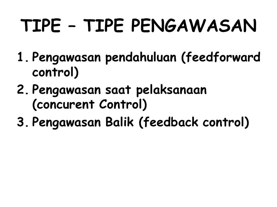 TIPE – TIPE PENGAWASAN 1.Pengawasan pendahuluan (feedforward control) 2.Pengawasan saat pelaksanaan (concurent Control) 3.Pengawasan Balik (feedback c