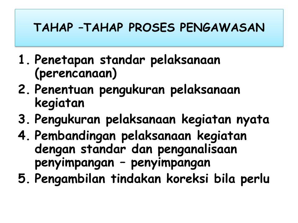 TAHAP –TAHAP PROSES PENGAWASAN 1.Penetapan standar pelaksanaan (perencanaan) 2.Penentuan pengukuran pelaksanaan kegiatan 3.Pengukuran pelaksanaan kegi