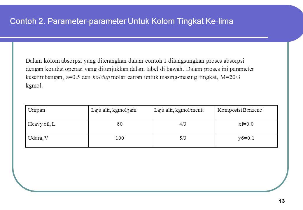 13 Contoh 2. Parameter-parameter Untuk Kolom Tingkat Ke-lima Dalam kolom absorpsi yang diterangkan dalam contoh 1 dilangsungkan proses absorpsi dengan