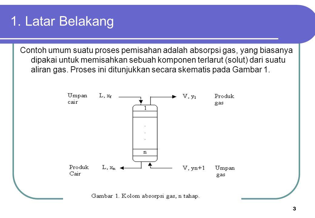 3 1. Latar Belakang Contoh umum suatu proses pemisahan adalah absorpsi gas, yang biasanya dipakai untuk memisahkan sebuah komponen terlarut (solut) da