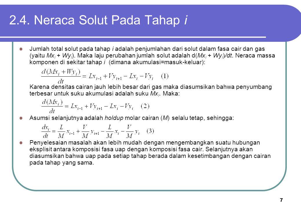 7 2.4. Neraca Solut Pada Tahap i Jumlah total solut pada tahap i adalah penjumlahan dari solut dalam fasa cair dan gas (yaitu Mx i + Wy i ). Maka laju