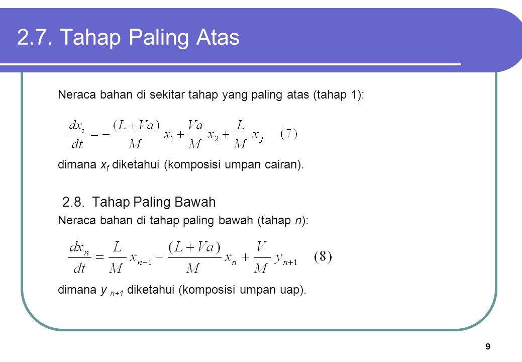9 2.7. Tahap Paling Atas Neraca bahan di sekitar tahap yang paling atas (tahap 1): dimana x f diketahui (komposisi umpan cairan). 2.8. Tahap Paling Ba