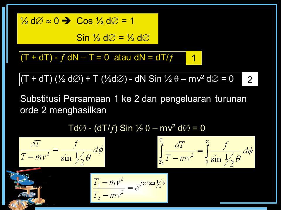 ½ d   0  Cos ½ d  = 1 Sin ½ d  = ½ d  (T + dT) -  dN – T = 0 atau dN = dT/  1 (T + dT) (½ d  ) + T (½d  ) - dN Sin ½  – mv 2 d  = 0 2 Substitusi Persamaan 1 ke 2 dan pengeluaran turunan orde 2 menghasilkan Td  - (dT/  ) Sin ½  – mv 2 d  = 0