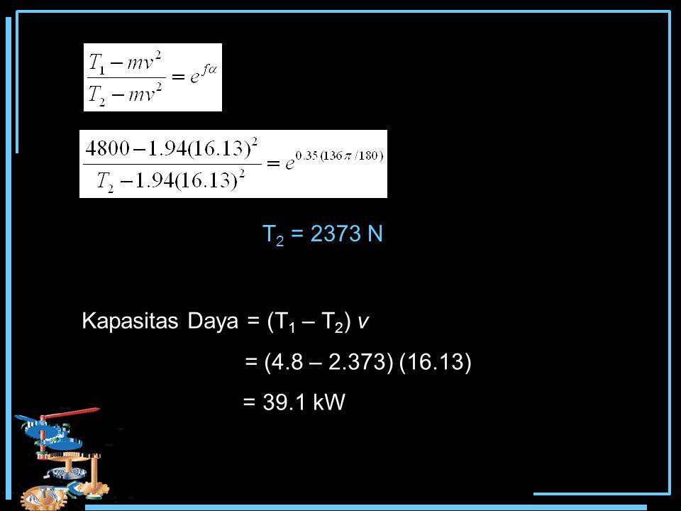 T 2 = 2373 N Kapasitas Daya = (T 1 – T 2 ) v = (4.8 – 2.373) (16.13) = 39.1 kW