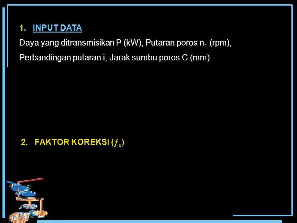 1. INPUT DATAINPUT DATA Daya yang ditransmisikan P (kW), Putaran poros n 1 (rpm), Perbandingan putaran i, Jarak sumbu poros C (mm) 2. FAKTOR KOREKSI (