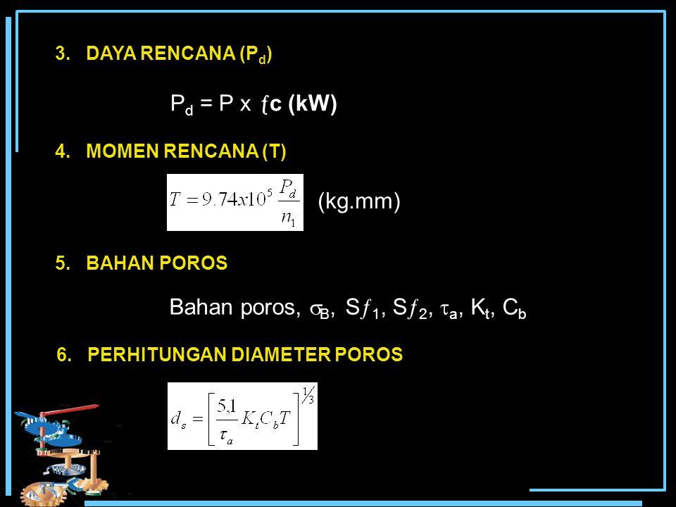 3. DAYA RENCANA (P d ) P d = P x  c (kW) 4. MOMEN RENCANA (T) (kg.mm) 5. BAHAN POROS Bahan poros,  B, S  1, S  2,  a, K t, C b 6. PERHITUNGAN DIA