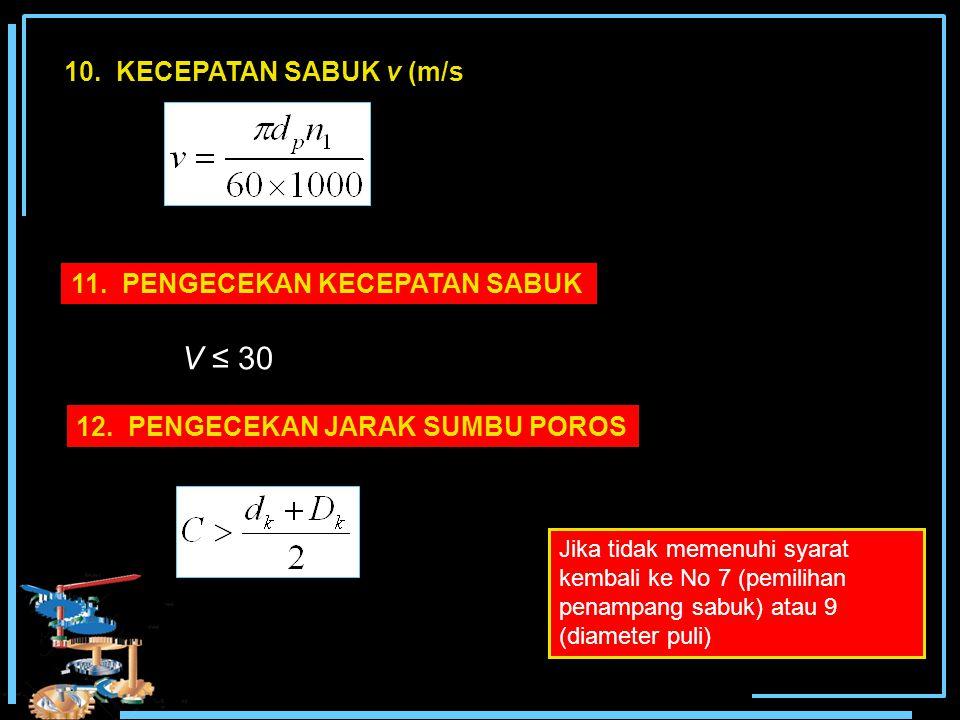 10. KECEPATAN SABUK v (m/s 11. PENGECEKAN KECEPATAN SABUK 12.