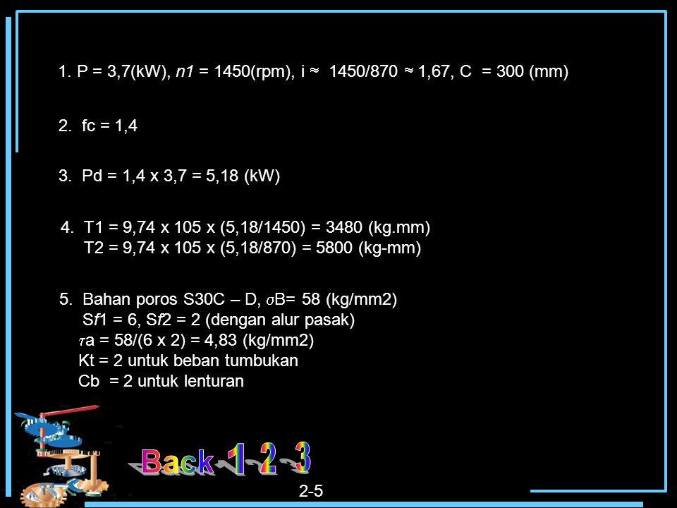 1. P = 3,7(kW), n1 = 1450(rpm), i  1450/870  1,67, C = 300 (mm) 2. fc = 1,4 3. Pd = 1,4 x 3,7 = 5,18 (kW) 4. T1 = 9,74 x 105 x (5,18/1450) = 3480 (k