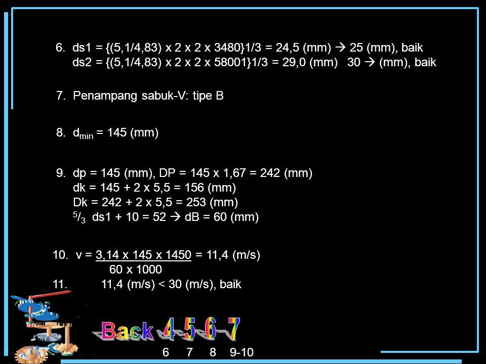 6. ds1 = {(5,1/4,83) x 2 x 2 x 3480}1/3 = 24,5 (mm)  25 (mm), baik ds2 = {(5,1/4,83) x 2 x 2 x 58001}1/3 = 29,0 (mm)30  (mm), baik 7. Penampang sabu