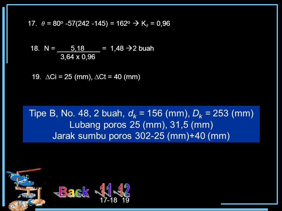 17.  = 80 o -57(242 -145) = 162 o  K  = 0,96 18. N = 5,18 = 1,48  2 buah 3,64 x 0,96 19.  Ci = 25 (mm),  Ct = 40 (mm) Tipe B, No. 48, 2 buah, d