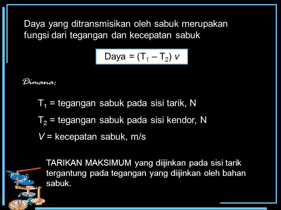 Daya yang ditransmisikan oleh sabuk merupakan fungsi dari tegangan dan kecepatan sabuk Daya = (T 1 – T 2 ) v Dimana: T 1 = tegangan sabuk pada sisi tarik, N T 2 = tegangan sabuk pada sisi kendor, N V = kecepatan sabuk, m/s TARIKAN MAKSIMUM yang diijinkan pada sisi tarik tergantung pada tegangan yang diijinkan oleh bahan sabuk.