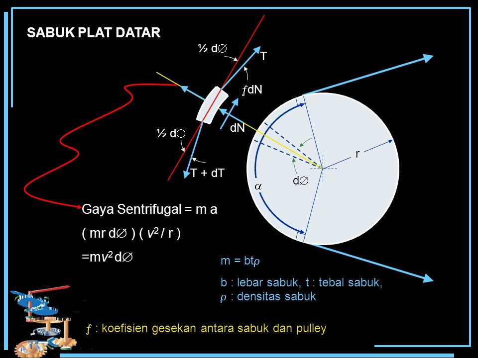 r dd  dN  dN T T + dT ½ d  Gaya Sentrifugal = m a ( mr d  ) ( v 2 / r ) =mv 2 d  m = bt  b : lebar sabuk, t : tebal sabuk,  : densitas sabuk