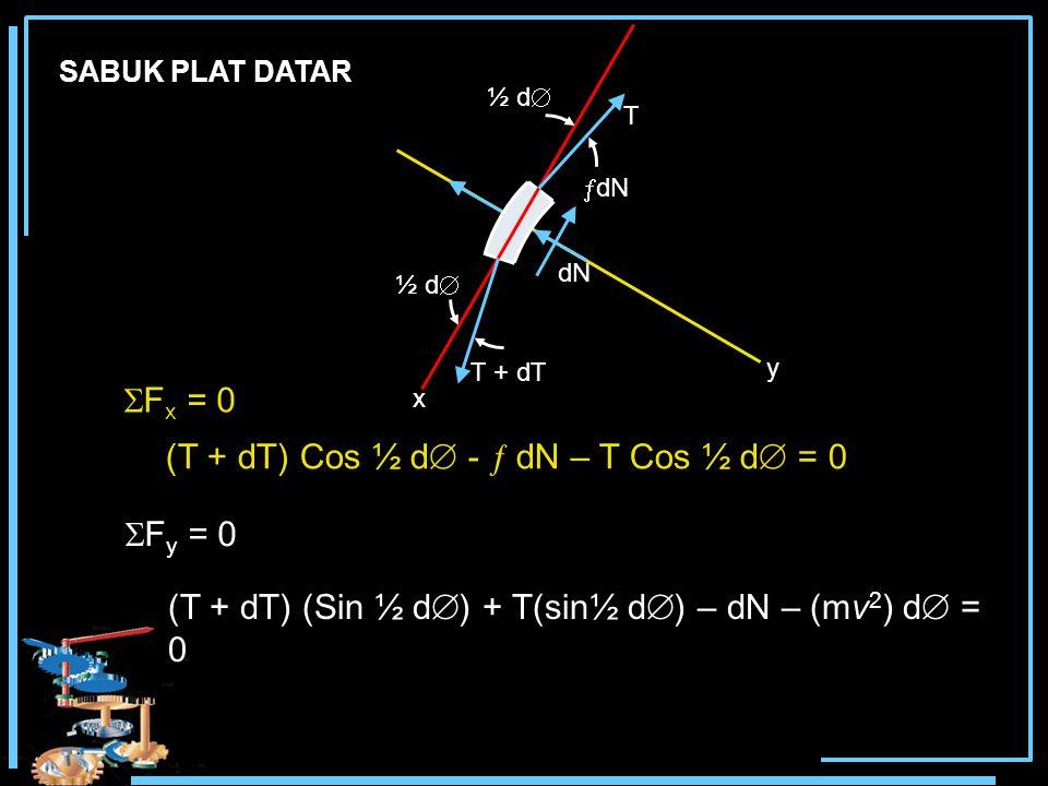 dN  dN T T + dT ½ d   F x = 0 (T + dT) Cos ½ d  -  dN – T Cos ½ d  = 0  F y = 0 (T + dT) (Sin ½ d  ) + T(sin½ d  ) – dN – (mv 2 ) d  = 0 x y