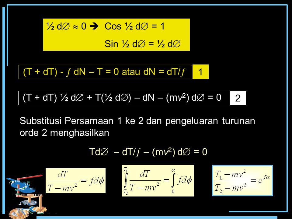 ½ d   0  Cos ½ d  = 1 Sin ½ d  = ½ d  (T + dT) -  dN – T = 0 atau dN = dT/  (T + dT) ½ d  + T(½ d  ) – dN – (mv 2 ) d  = 0 1 2 Substitusi Persamaan 1 ke 2 dan pengeluaran turunan orde 2 menghasilkan Td  – dT/  – (mv 2 ) d  = 0