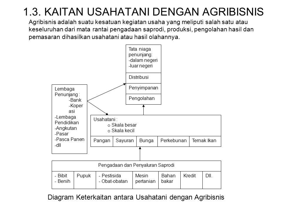 1.3. KAITAN USAHATANI DENGAN AGRIBISNIS Agribisnis adalah suatu kesatuan kegiatan usaha yang meliputi salah satu atau keseluruhan dari mata rantai pen