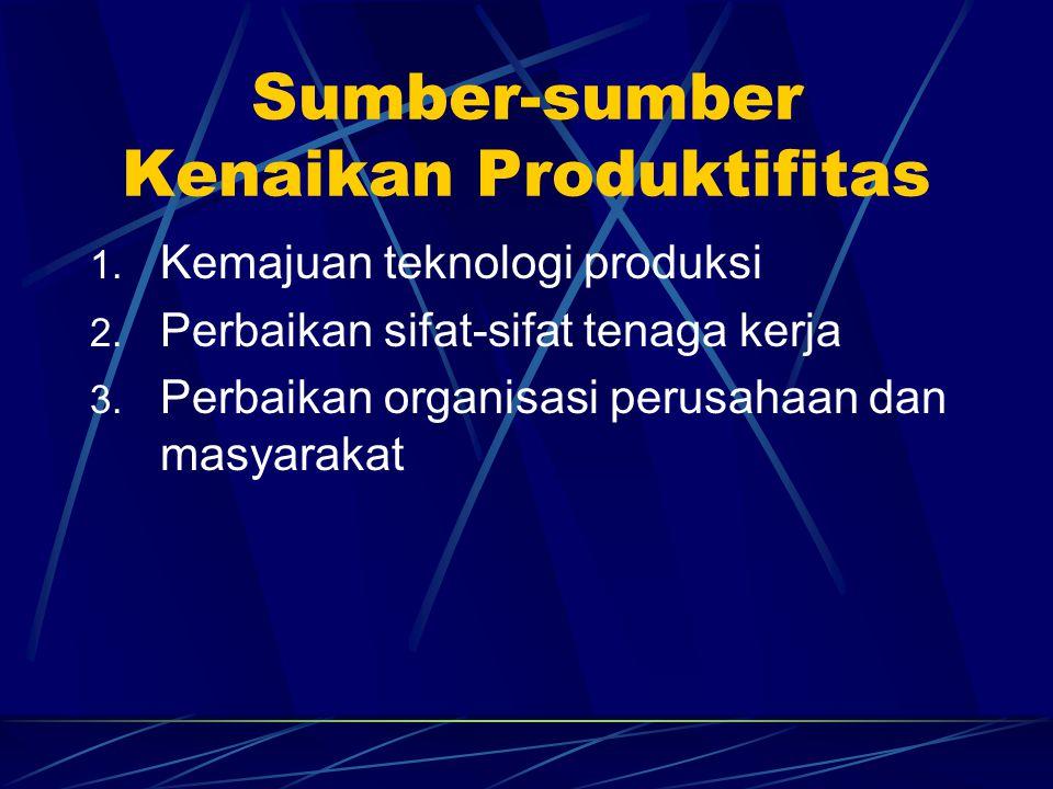 Sumber-sumber Kenaikan Produktifitas 1. Kemajuan teknologi produksi 2. Perbaikan sifat-sifat tenaga kerja 3. Perbaikan organisasi perusahaan dan masya