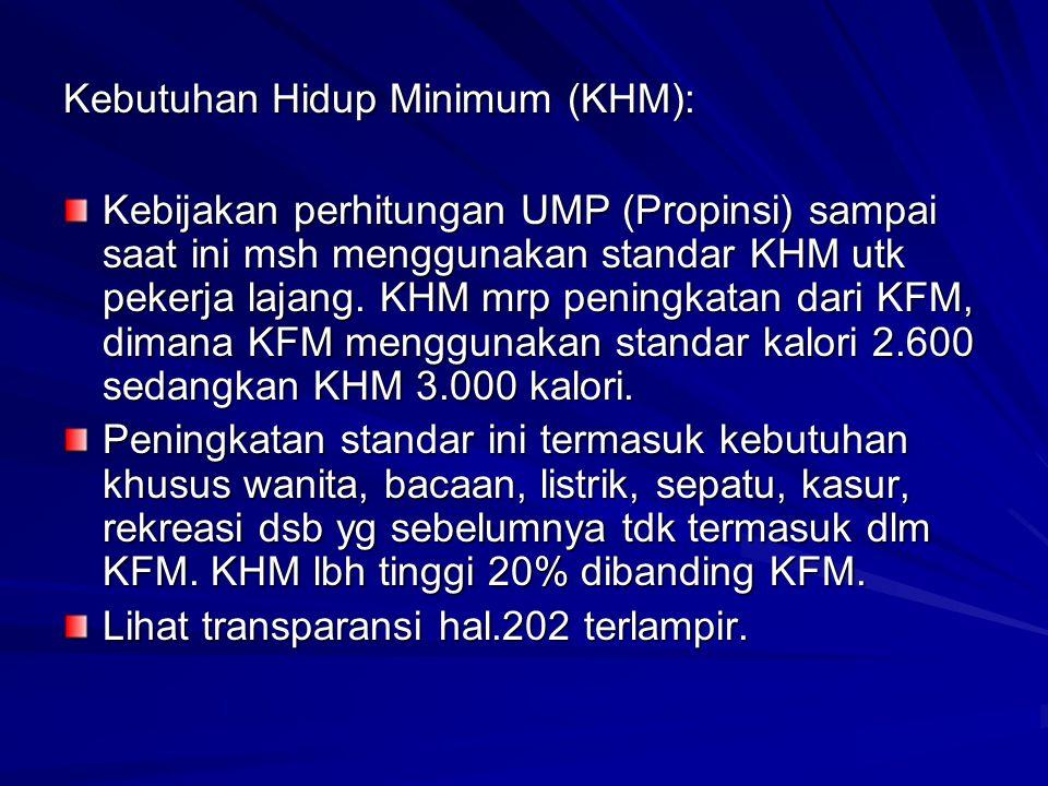 Kebutuhan Hidup Minimum (KHM): Kebijakan perhitungan UMP (Propinsi) sampai saat ini msh menggunakan standar KHM utk pekerja lajang. KHM mrp peningkata