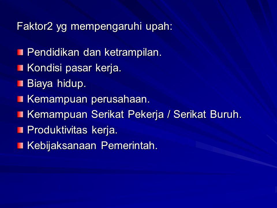 Kebijakan Upah Minimum/Kelembagaan Penetapan UM: Di Indonesia, ketentuan upah minimum tlh dimulai sejak 1956.