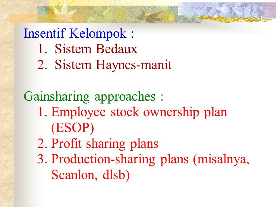 Insentif Kelompok : 1. Sistem Bedaux 2. Sistem Haynes-manit Gainsharing approaches : 1. Employee stock ownership plan (ESOP) 2. Profit sharing plans 3