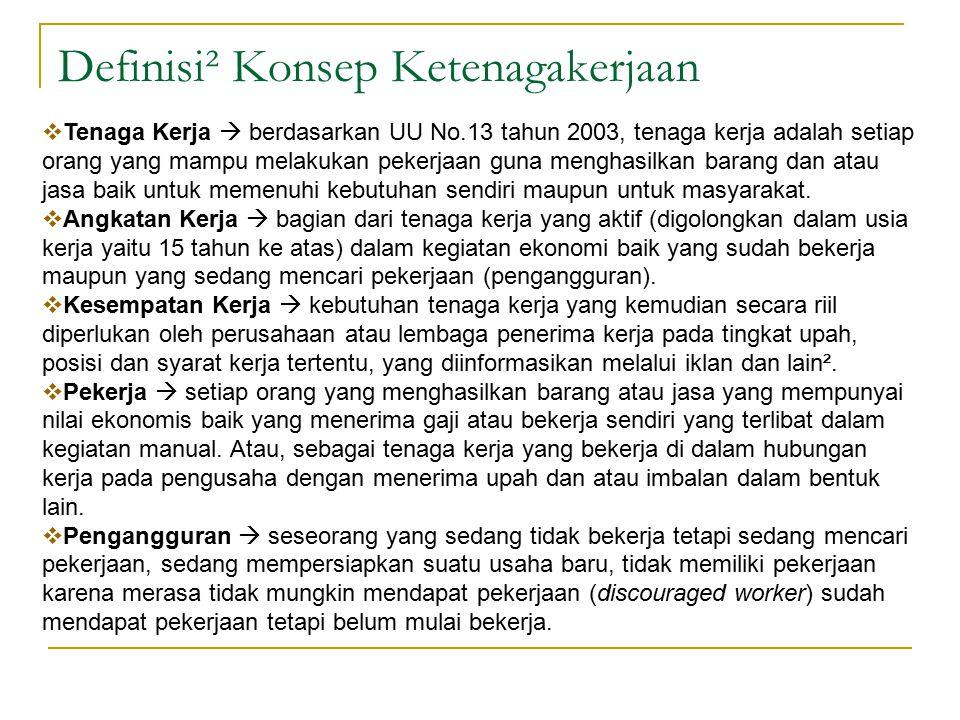 Definisi² Konsep Ketenagakerjaan  Tenaga Kerja  berdasarkan UU No.13 tahun 2003, tenaga kerja adalah setiap orang yang mampu melakukan pekerjaan guna menghasilkan barang dan atau jasa baik untuk memenuhi kebutuhan sendiri maupun untuk masyarakat.