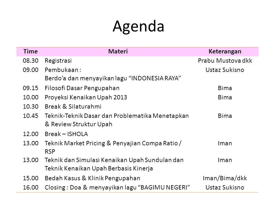 "Agenda TimeMateriKeterangan 08.30RegistrasiPrabu Mustova dkk 09.00Pembukaan : Berdo'a dan menyayikan lagu ""INDONESIA RAYA"" Ustaz Sukisno 09.15Filosofi"