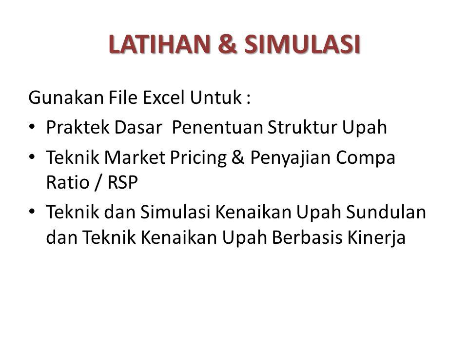 LATIHAN & SIMULASI Gunakan File Excel Untuk : Praktek Dasar Penentuan Struktur Upah Teknik Market Pricing & Penyajian Compa Ratio / RSP Teknik dan Sim