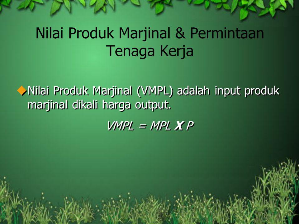 Nilai Produk Marjinal & Permintaan Tenaga Kerja uNilai Produk Marjinal (VMPL) adalah input produk marjinal dikali harga output. VMPL = MPL X P