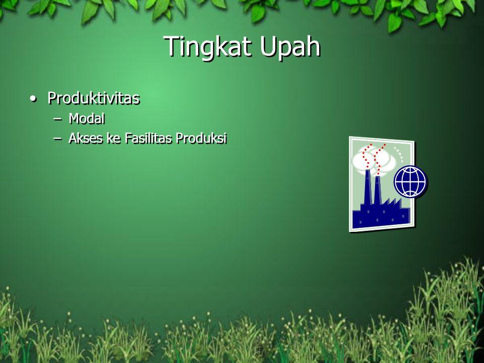 Tingkat Upah Produktivitas –Modal –Akses ke Fasilitas Produksi
