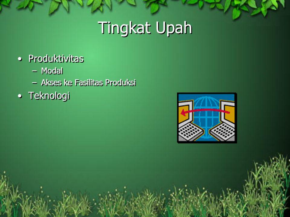 Tingkat Upah Produktivitas –Modal –Akses ke Fasilitas Produksi Teknologi