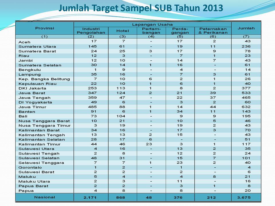 Jumlah Target Sampel SUB Tahun 2013