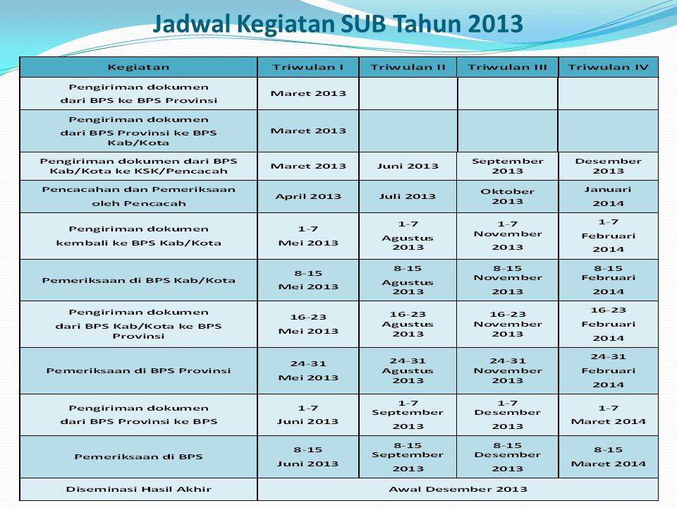Jadwal Kegiatan SUB Tahun 2013 19