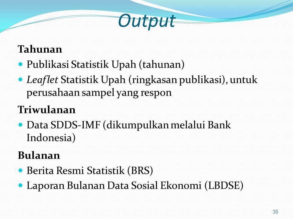 Output Tahunan Publikasi Statistik Upah (tahunan) Leaflet Statistik Upah (ringkasan publikasi), untuk perusahaan sampel yang respon Triwulanan Data SD